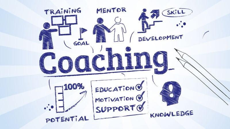 Eine Graphik mit Darstellung von Kernaufgaben eines Coaching-Prozesses